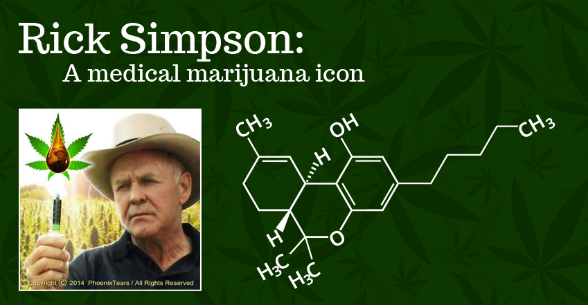 Rick Simpson oil (RSO oil)